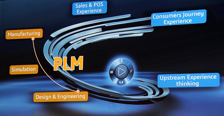 Excite 2014 - PLM cycle