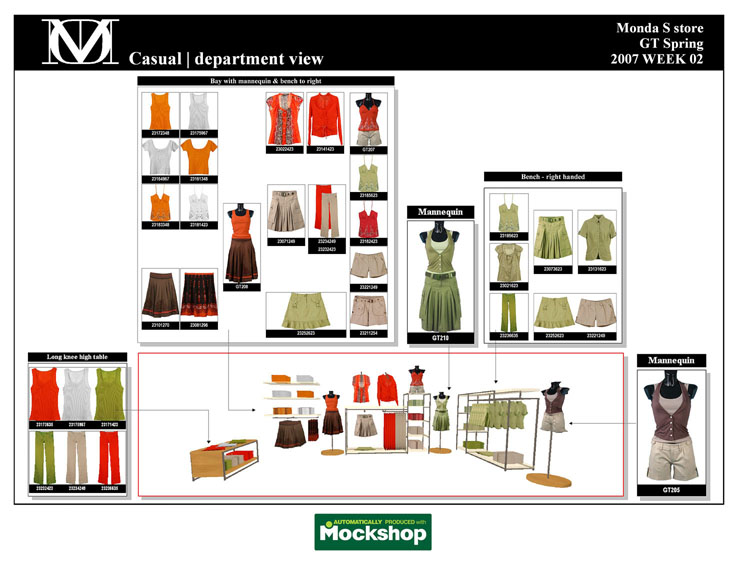 WhichPLM Blog: 07 October, 2010: Visual Merchandising - WhichPLM